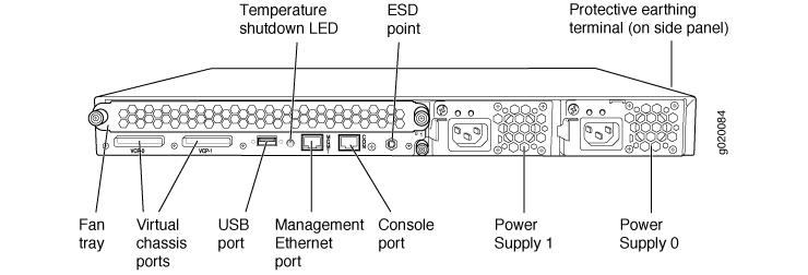 Juniper EX4200