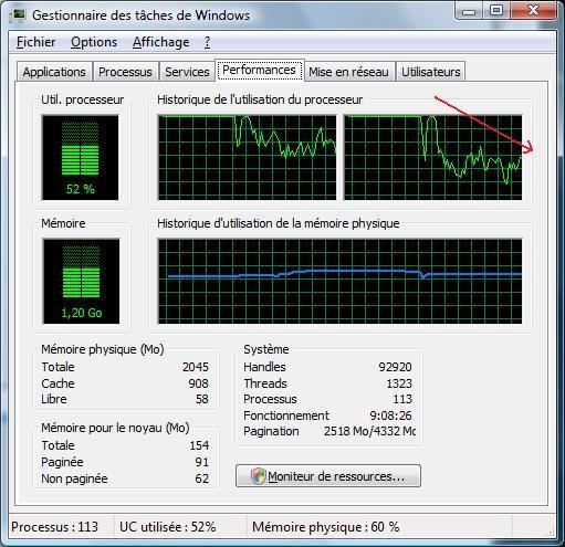 Baisse significative de lutilisation CPU